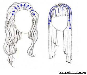 как красиво нарисовать волосы девушки